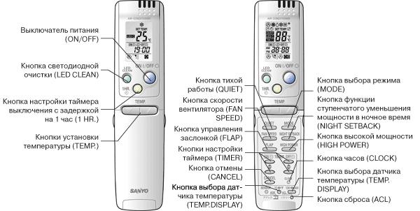 кондиционер Sanyo инструкция к пульту - фото 2