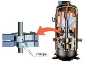 Сдвоенный ротационный компрессор