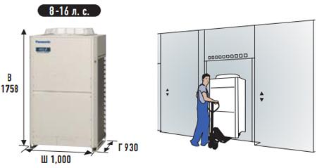 Новые системы серии МF2 мощностью до 16 л.с. требуют меньшей площади