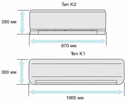 Размеры настенных кондиционеров VRF