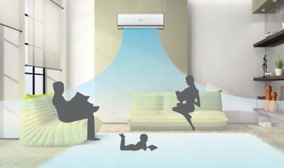 ECONAVI распознает изменение уровня активности и  сокращает излишнюю мощность охлаждения.
