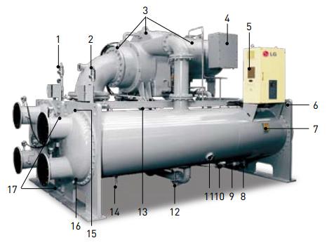 Особенности конструкции одноступенчатых центробежных чиллеров LG