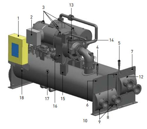 Особенности конструкции двухступенчатых центробежных чиллеров LG
