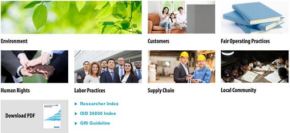 Отчет об устойчивом развитии 2014
