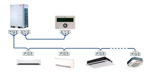 Простая прокладка электрических проводов