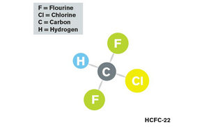 (HCFC)-22