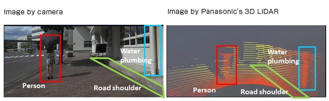Распознавание объектов в солнечный день в городе