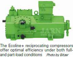 Поршневые компрессоры Ecoline+ предлагают оптимальную эффективность как при полной, так  и при частичной нагрузке