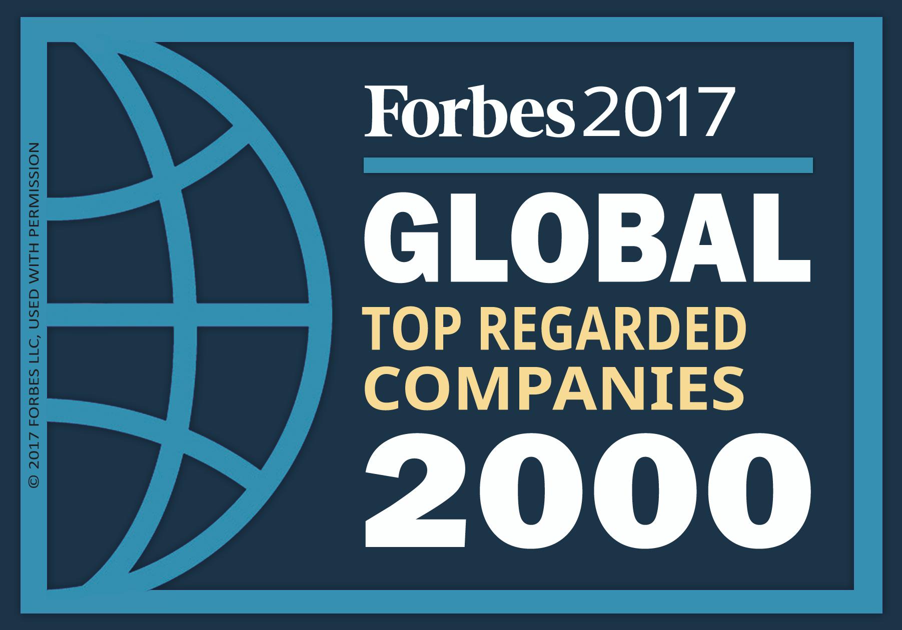 Список Forbes Global 2000 - это хорошо известное ежегодное обязательное чтение в бизнесе