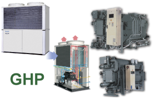 ECO G - спектр VRF систем на природном или сжиженном газе