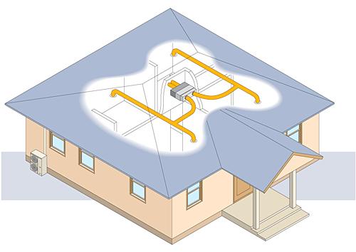 Гибкая схема монтажа канального кондиционера.