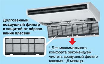 Долговечный воздушный фильтр с защитой от образования плесени